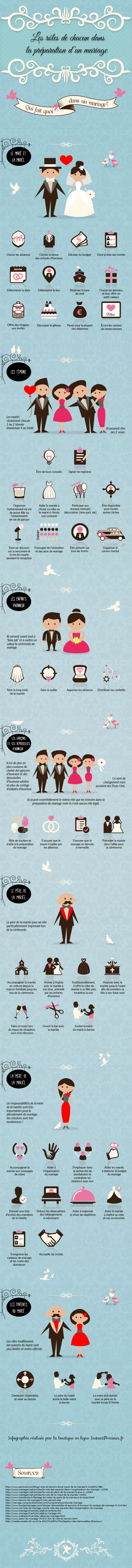 infographie-mariage-instant-precieux-min